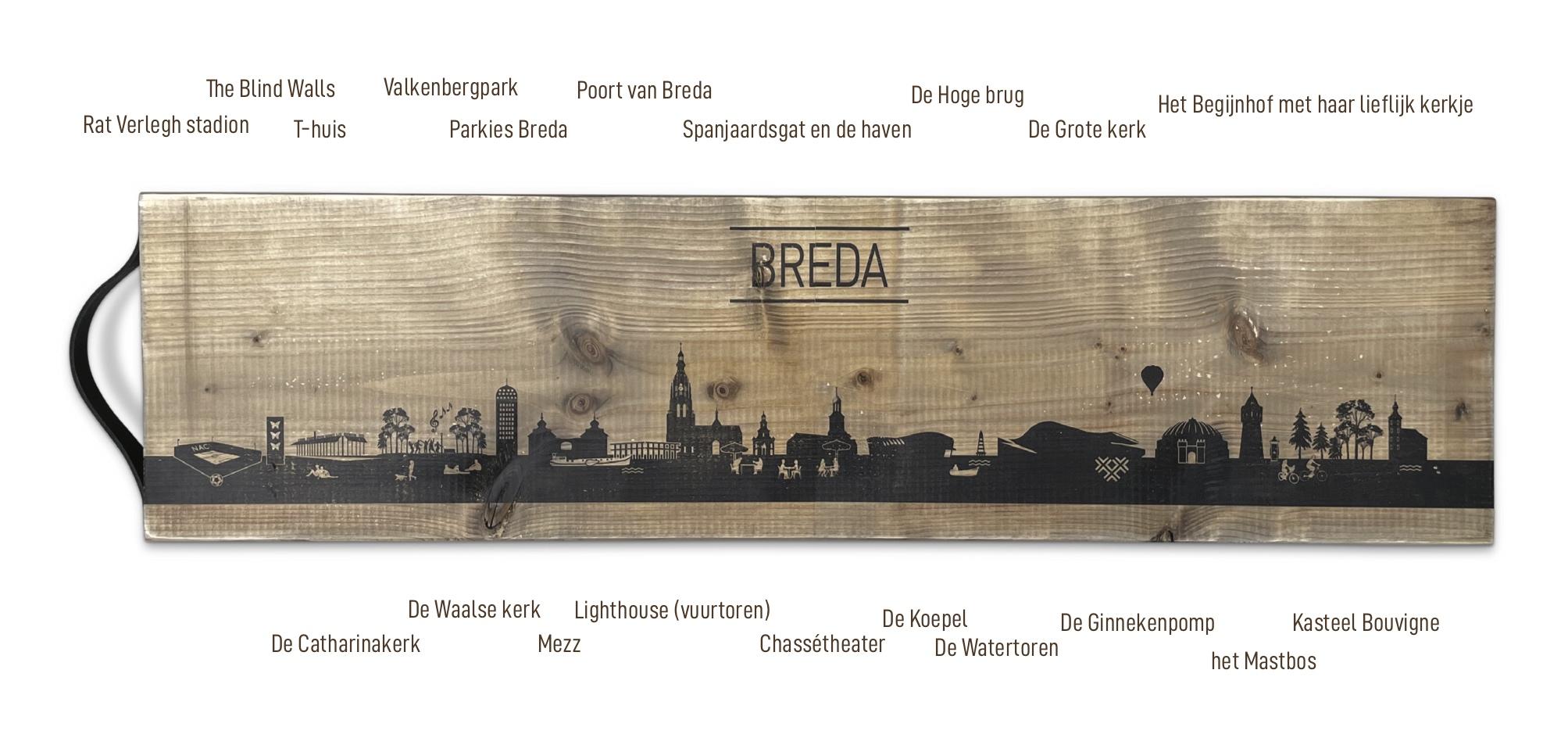 Skyline BredaplankXLBREDA met uitleg